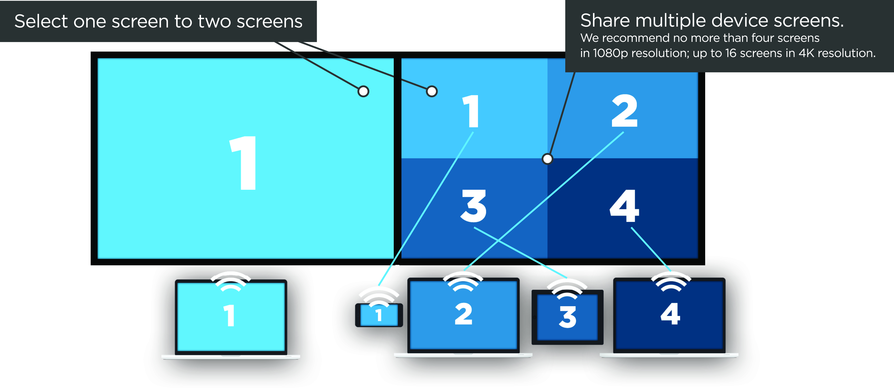 multiple-device-screen