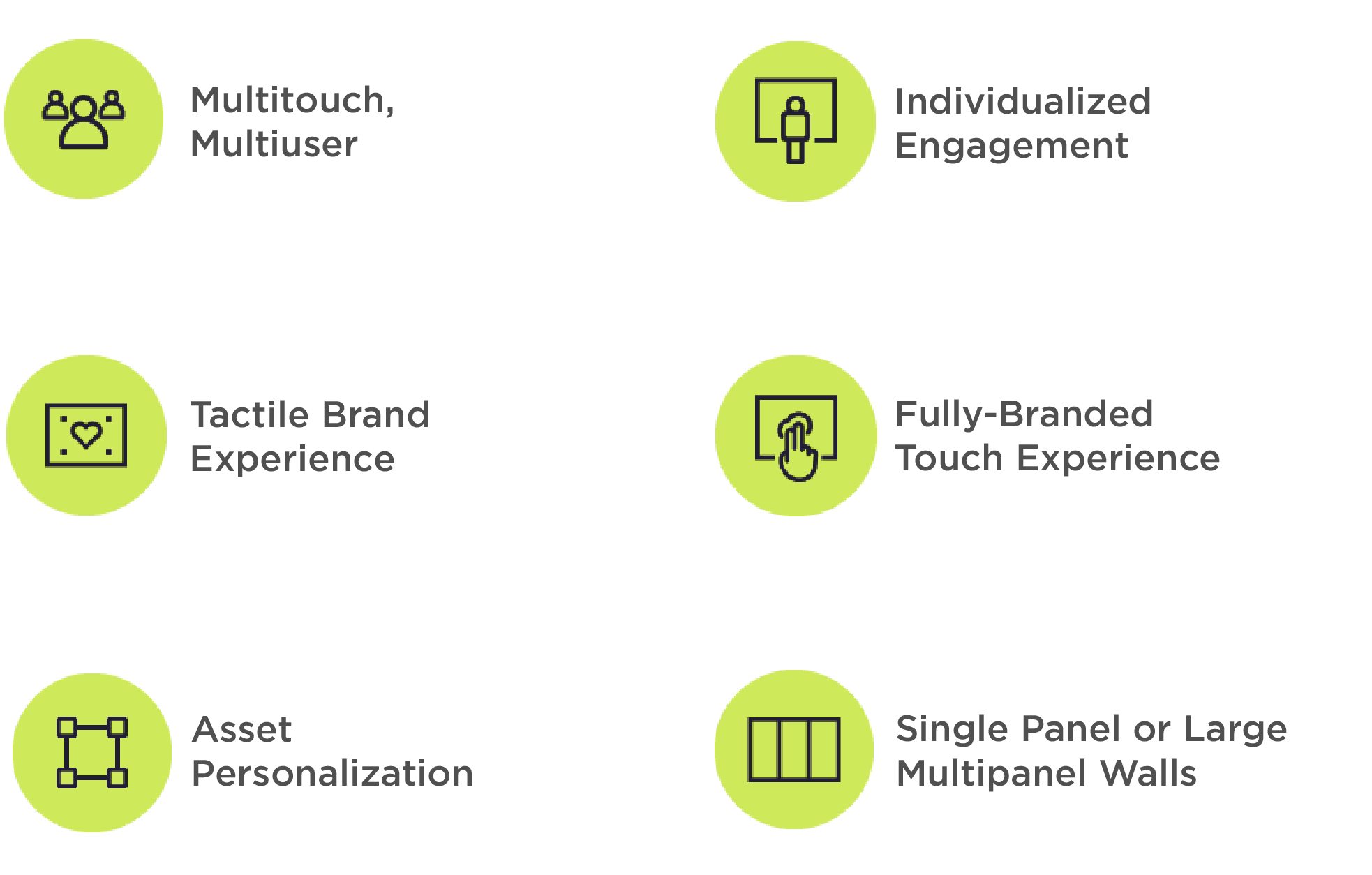 What Are Branded Modules?