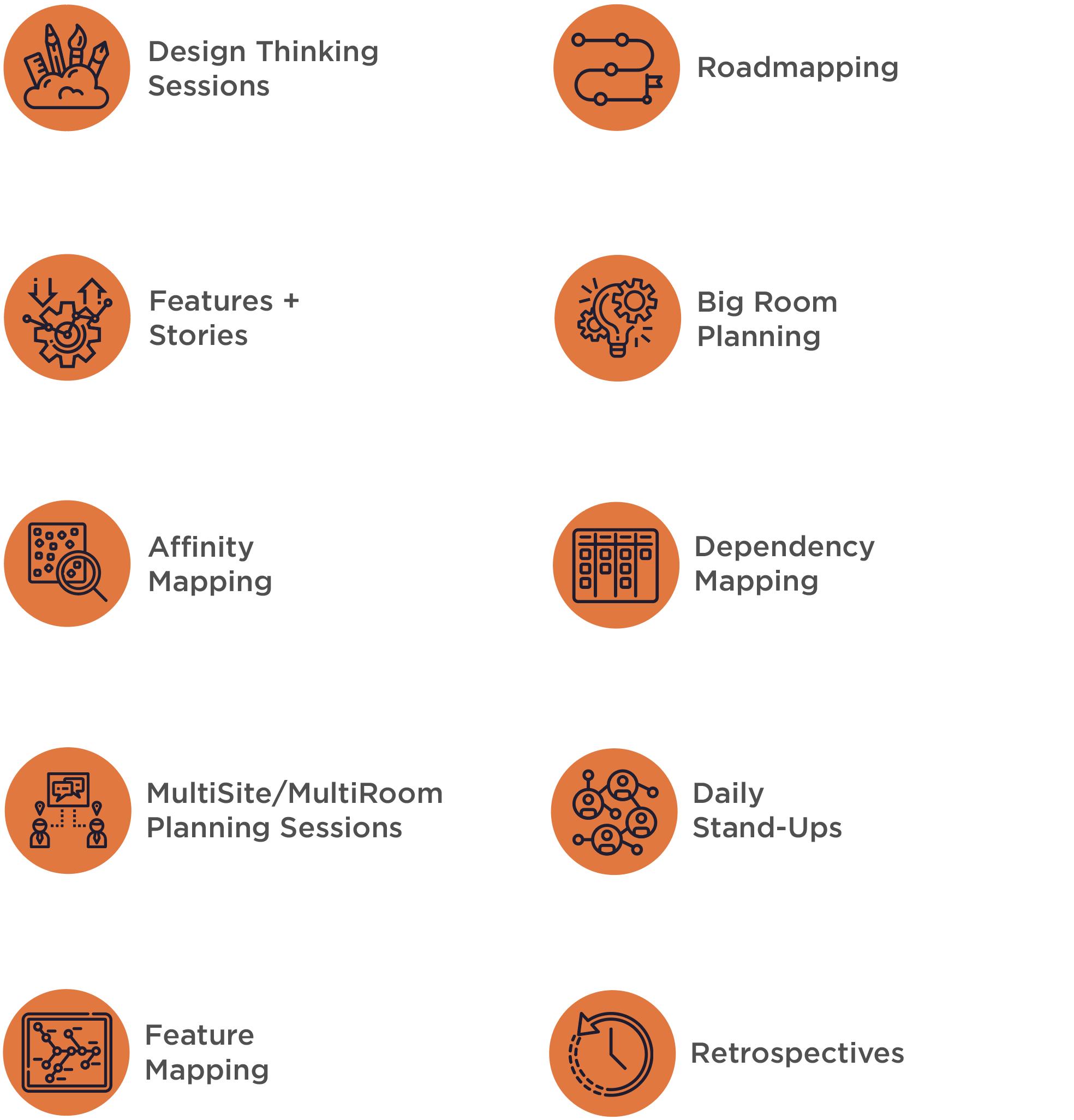 ThinkHub Agile Use Cases