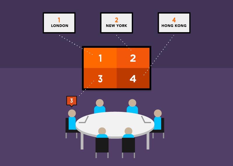 T1V ViewHub Benefits Enhances Collaboration