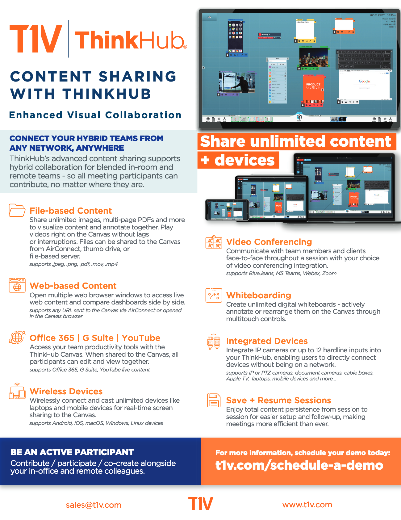 Advanced Content Sharing With ThinkHub