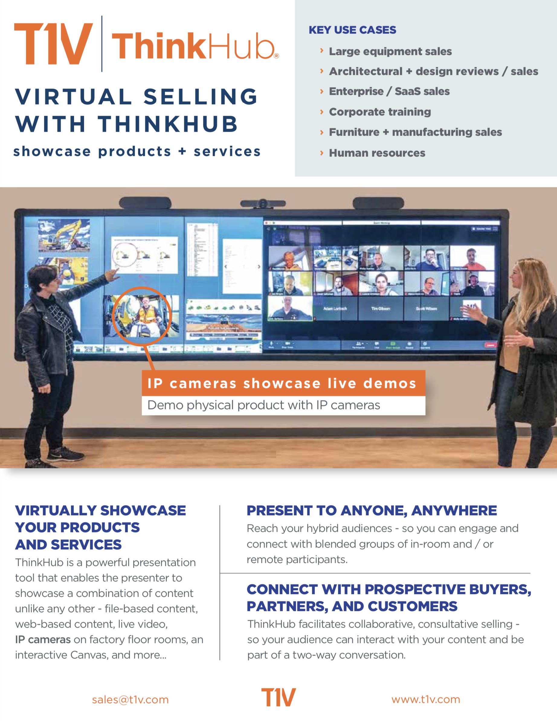 Virtual Selling with ThinkHub